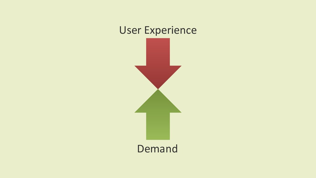 Demand User Experience