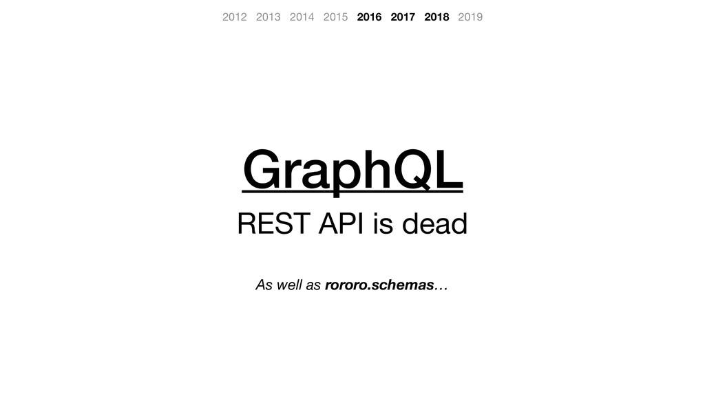 GraphQL REST API is dead  As well as rororo.sch...