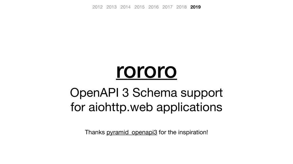 rororo OpenAPI 3 Schema support  for aiohttp.we...