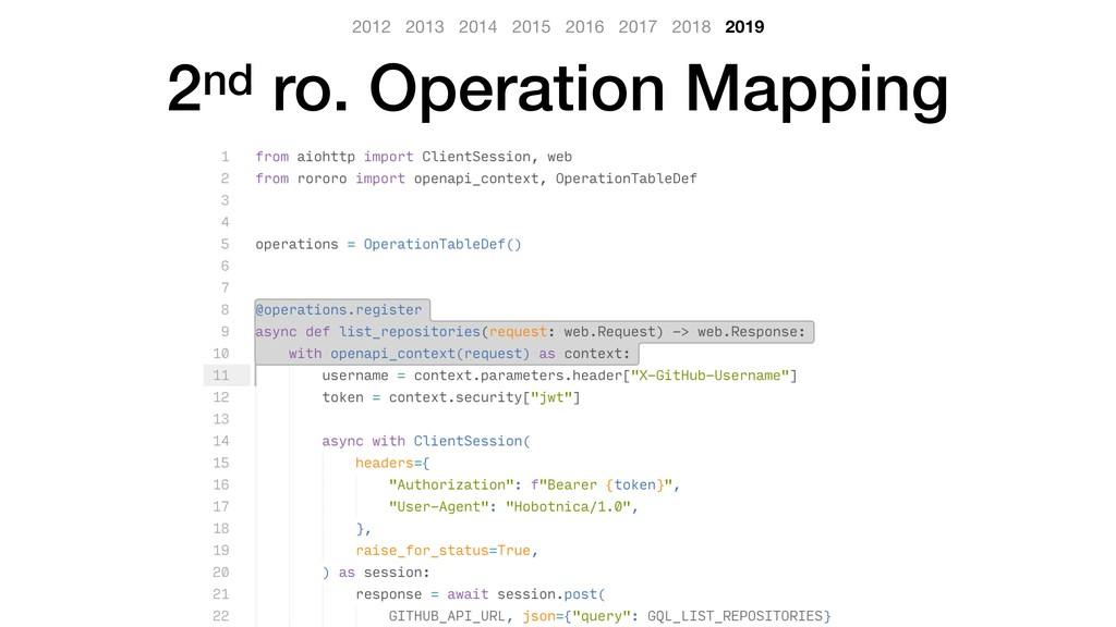 2nd ro. Operation Mapping 2012 2013 2014 2015 2...