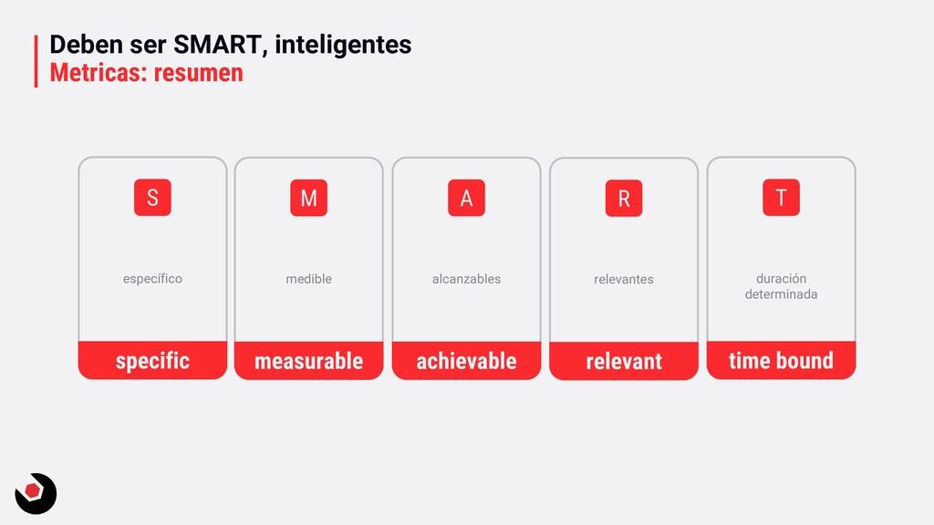 Deben ser SMART, inteligentes Metricas: resumen...