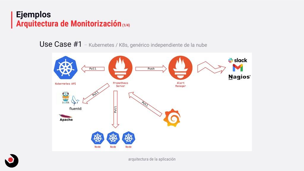Ejemplos Arquitectura de Monitorización(1/4) ar...