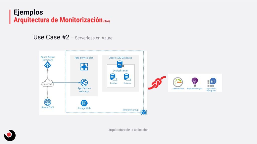 Ejemplos Arquitectura de Monitorización(3/4) ar...