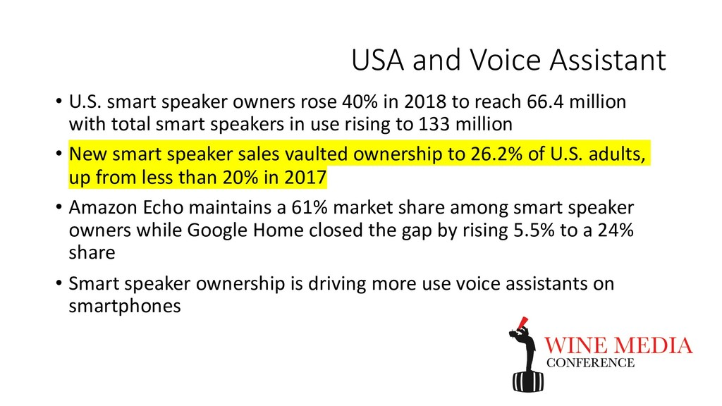 USA and Voice Assistant • U.S. smart speaker ow...