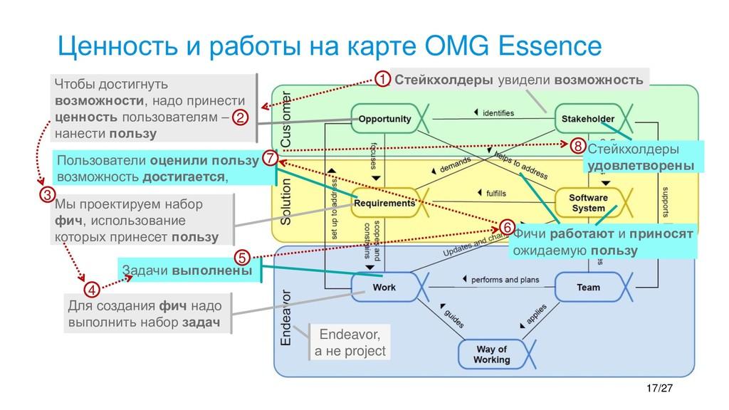 Ценность и работы на карте OMG Essence Endeavor...