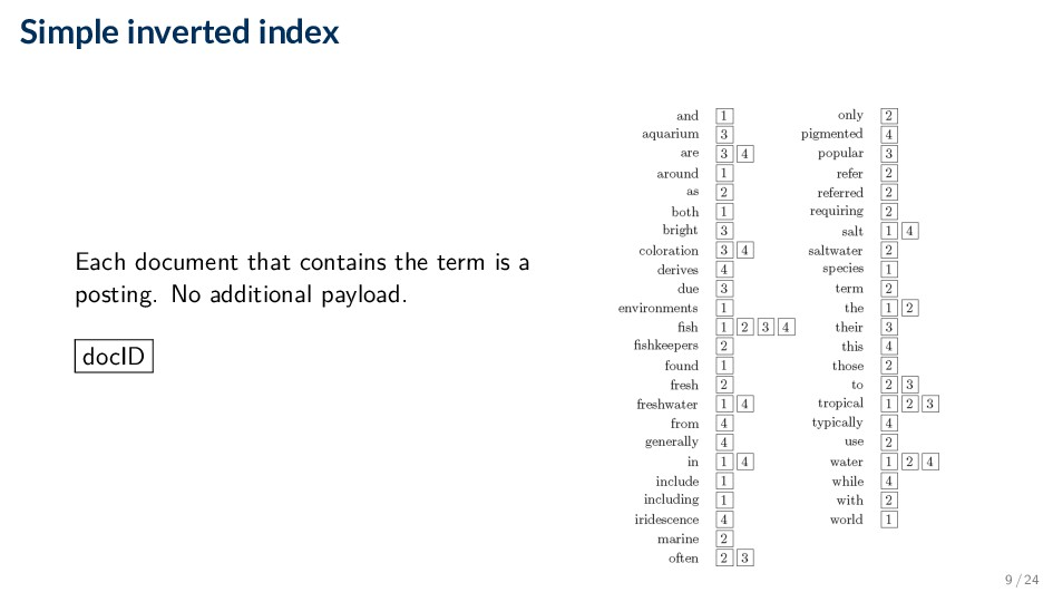 Simple inverted index Each document that contai...