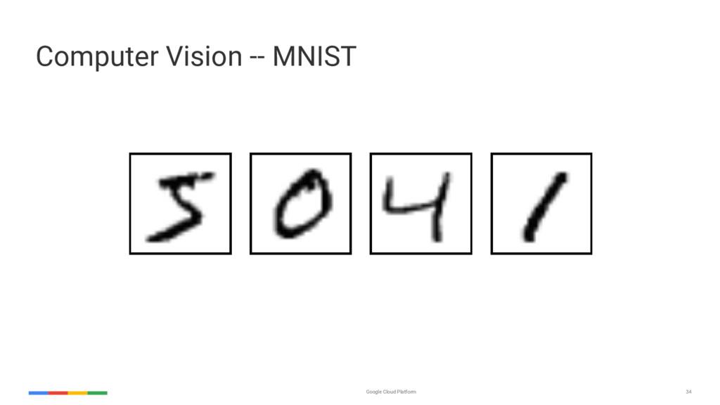 Google Cloud Platform 34 Computer Vision -- MNI...