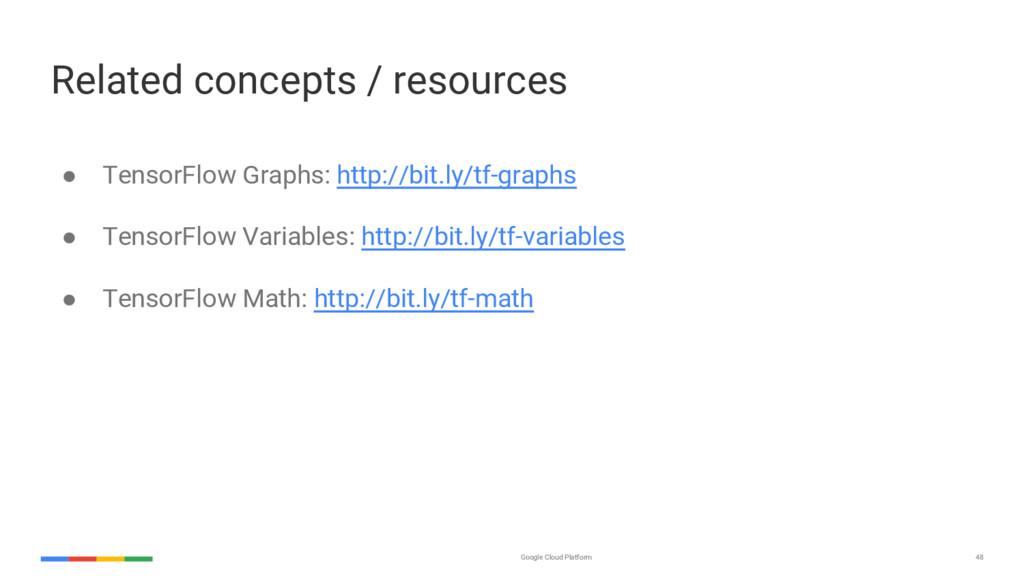 Google Cloud Platform 48 Related concepts / res...