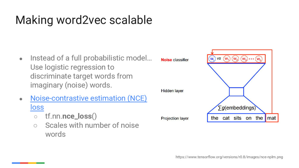 52 Making word2vec scalable ● Instead of a full...