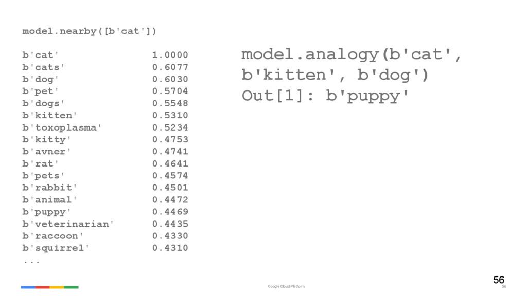 Google Cloud Platform 56 model.nearby([b'cat'])...