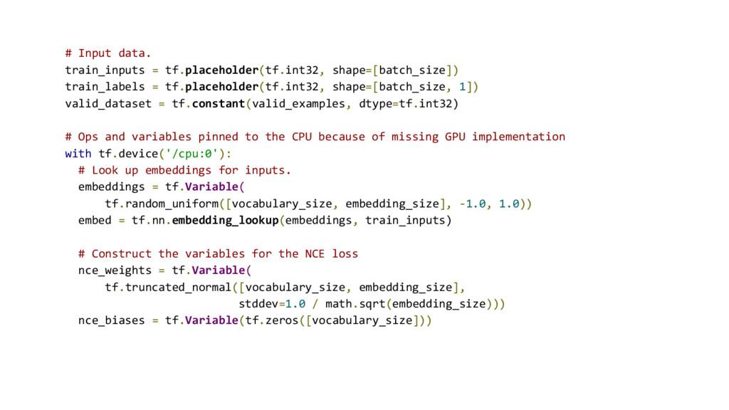 # Input data. train_inputs = tf.placeholder(tf....