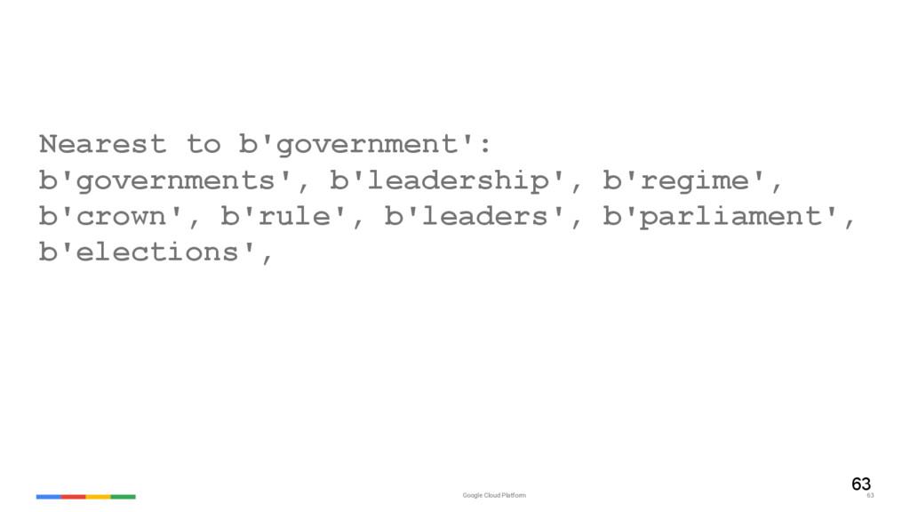 Google Cloud Platform 63 Nearest to b'governmen...