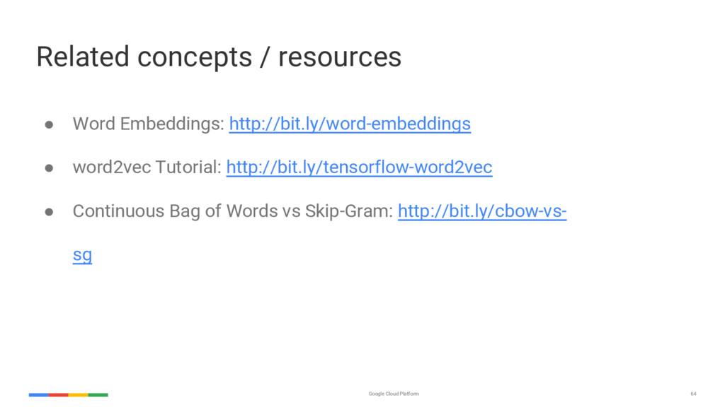 Google Cloud Platform 64 Related concepts / res...
