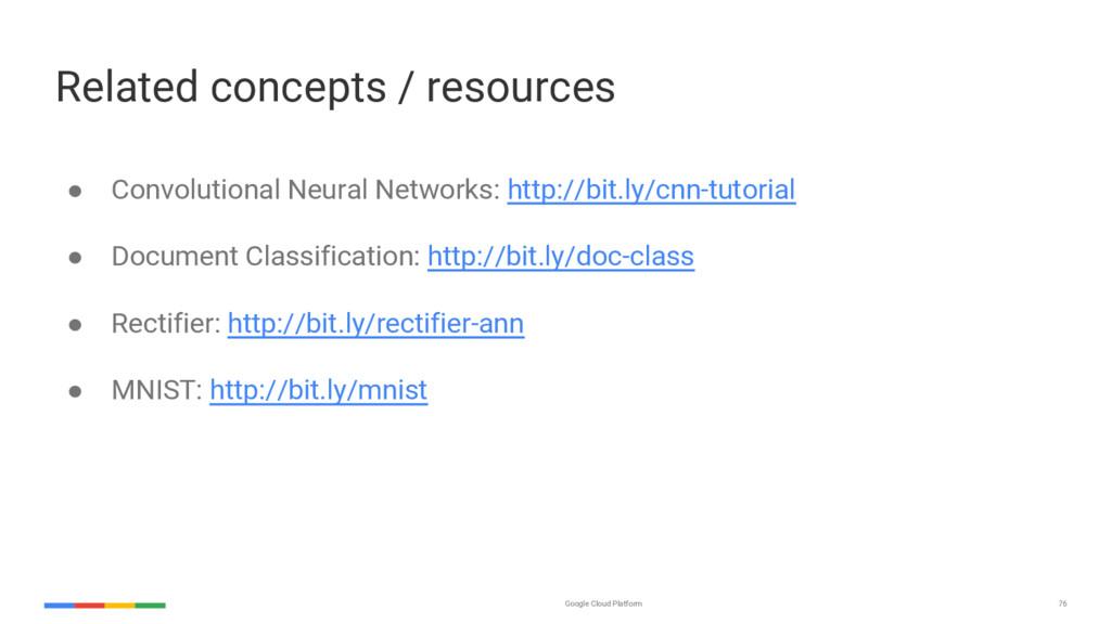 Google Cloud Platform 76 Related concepts / res...