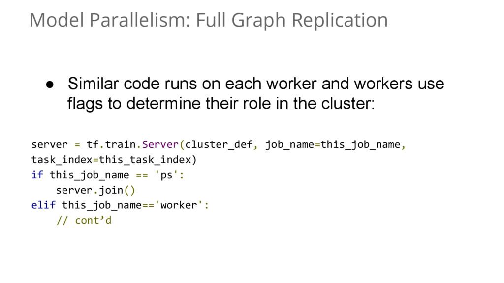 Model Parallelism: Full Graph Replication ● Sim...