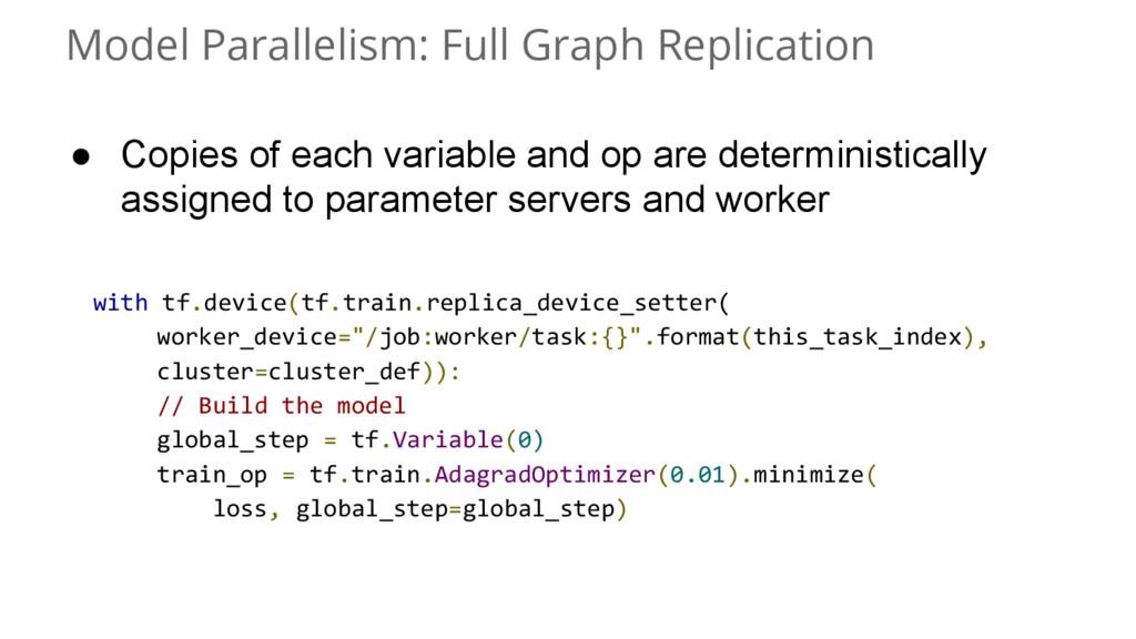 Model Parallelism: Full Graph Replication ● Cop...