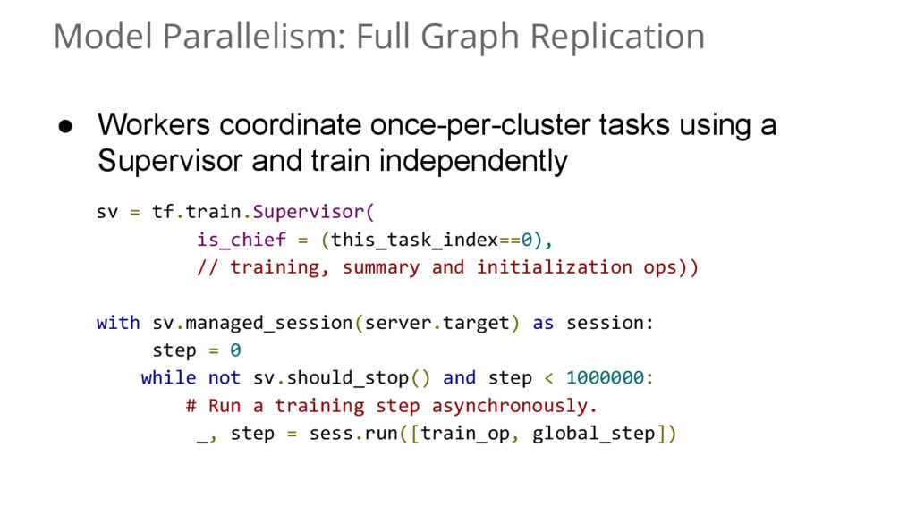 Model Parallelism: Full Graph Replication ● Wor...