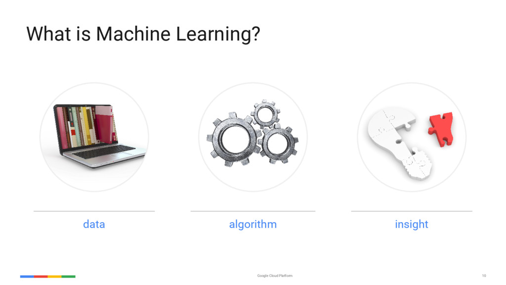 Google Cloud Platform 10 What is Machine Learni...