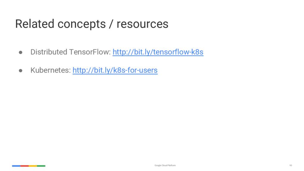 Google Cloud Platform 93 Related concepts / res...