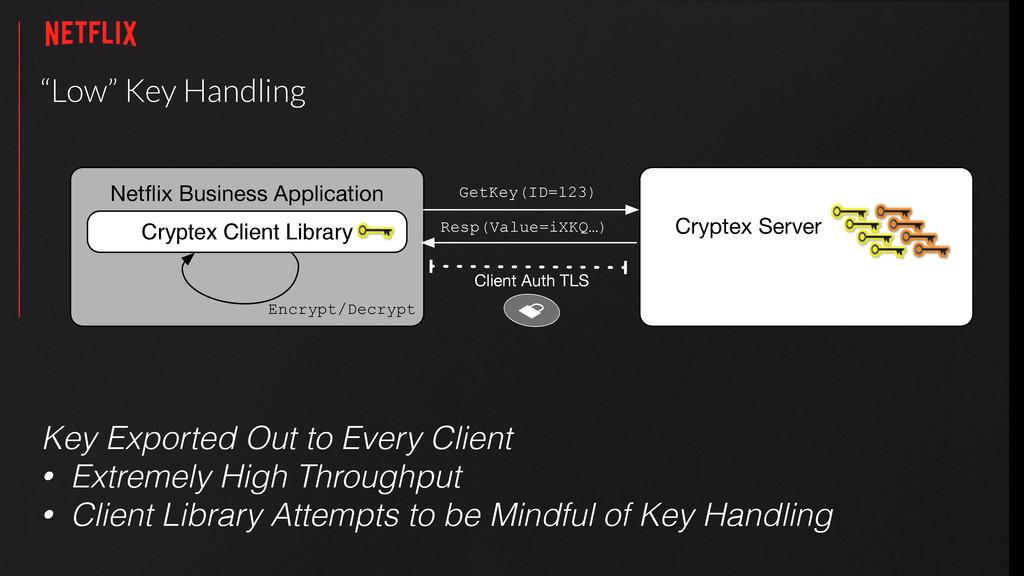 """Low"" Key Handling Cryptex Client Library Netfli..."