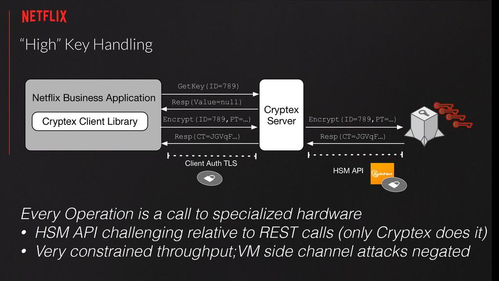 """""""High"""" Key Handling Cryptex Server Cryptex Clie..."""