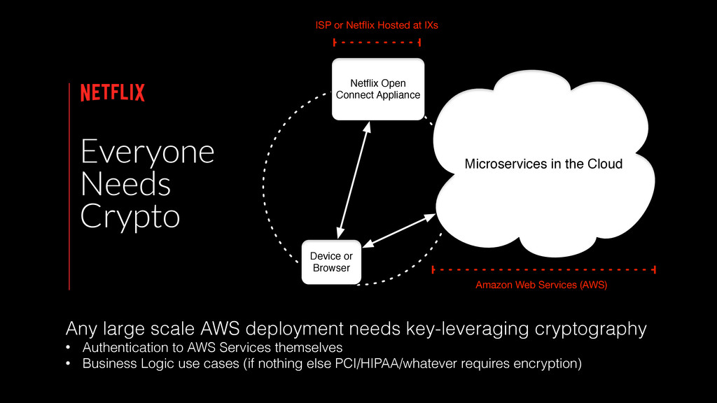 Any large scale AWS deployment needs key-levera...