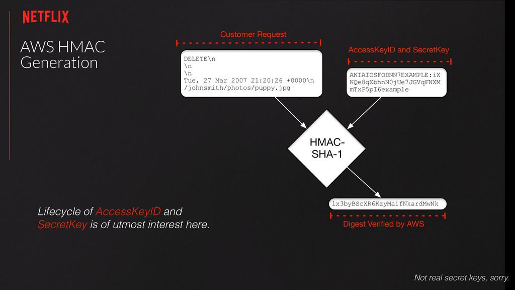AWS HMAC Generation Not real secret keys, sorry...