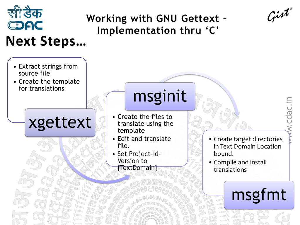 www.cdac.in Working with GNU Gettext – Implemen...