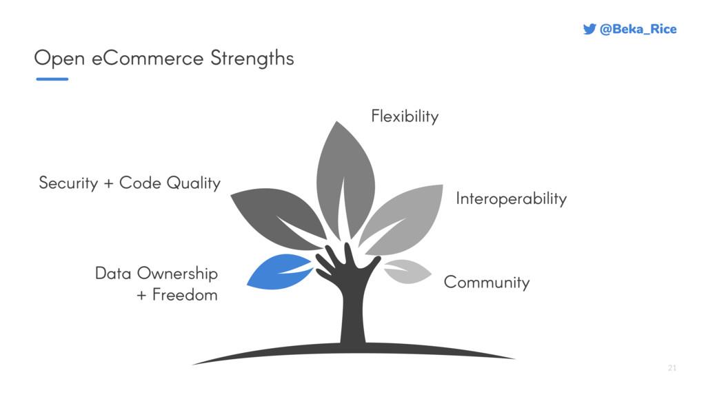 @Beka_Rice 21 Data Ownership + Freedom Security...