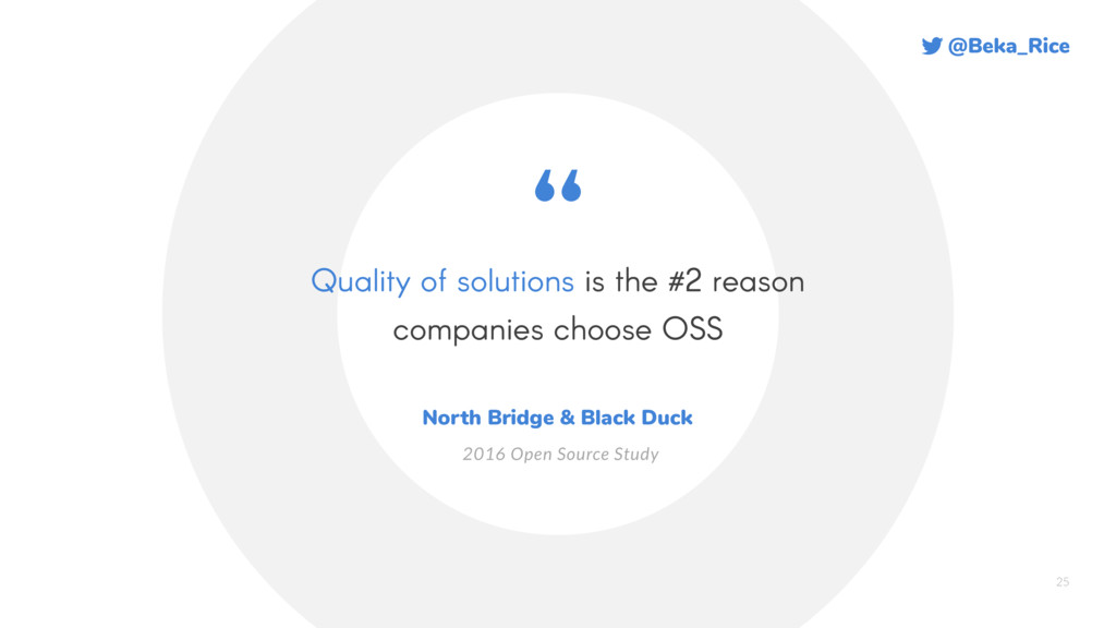 @Beka_Rice 25 Quality of solutions is the #2 re...