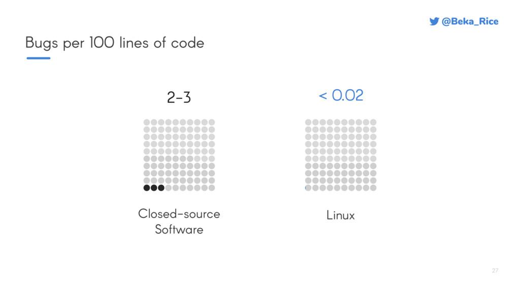 @Beka_Rice 27 2-3 < 0.02 Linux Closed-source So...