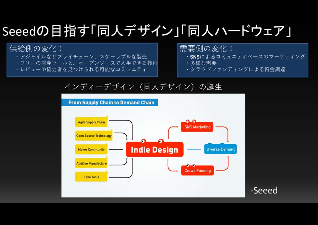 Seeedの目指す「同人デザイン」「同人ハードウェア」 -Seeed 供給側の変化: ・アジャ...