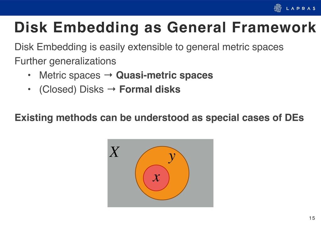 15 Disk Embedding as General Framework Disk Emb...