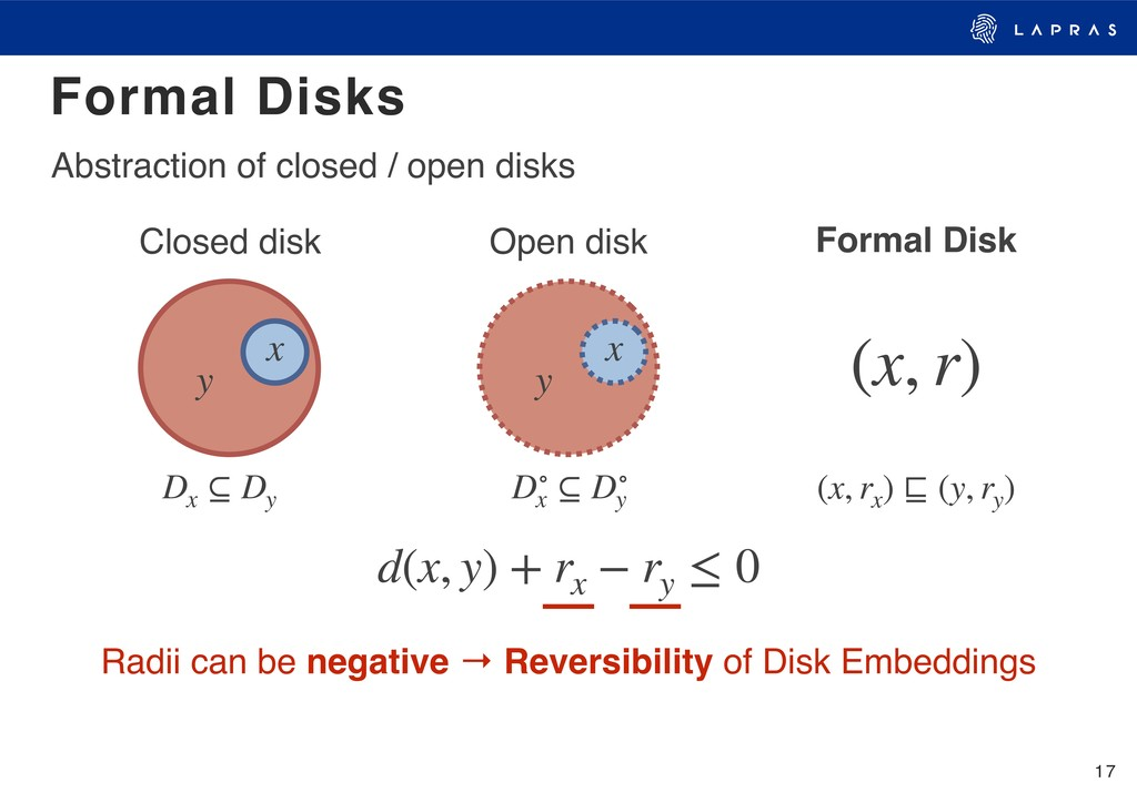 17 Formal Disks Abstraction of closed / open di...