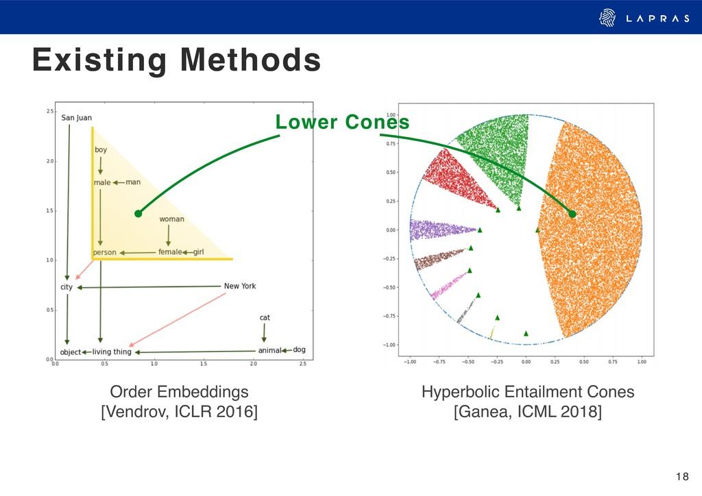 18 Existing Methods Order Embeddings [Vendrov,...