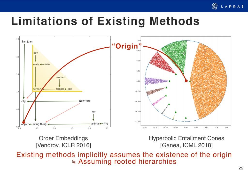 22 Limitations of Existing Methods Order Embedd...