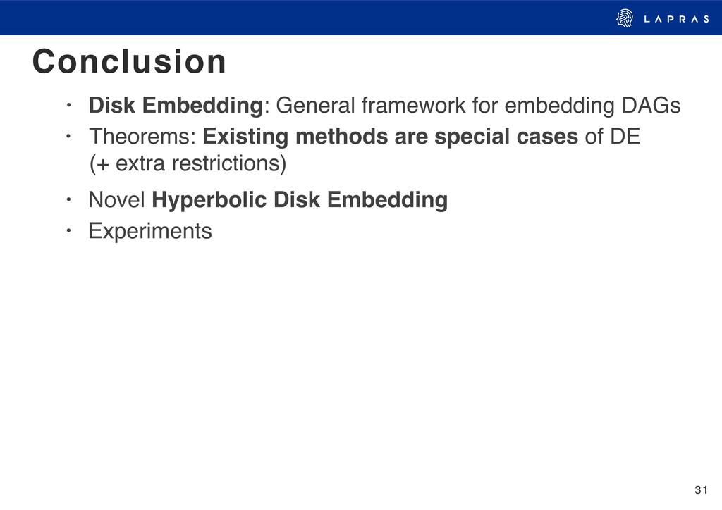 31 • Disk Embedding: General framework for embe...