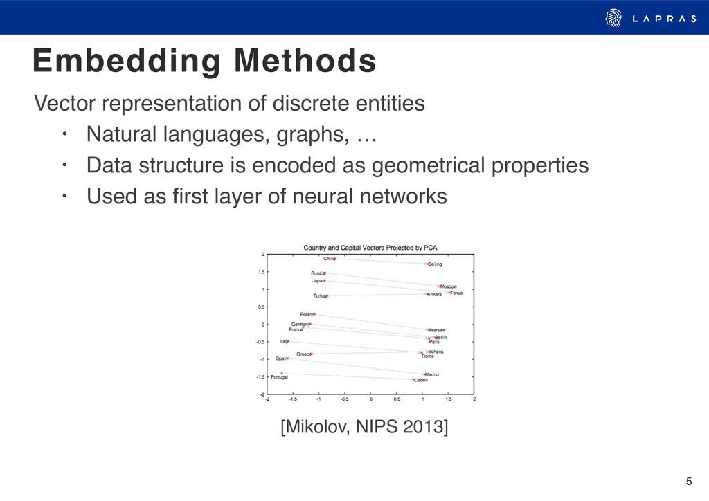 5 Embedding Methods Vector representation of di...