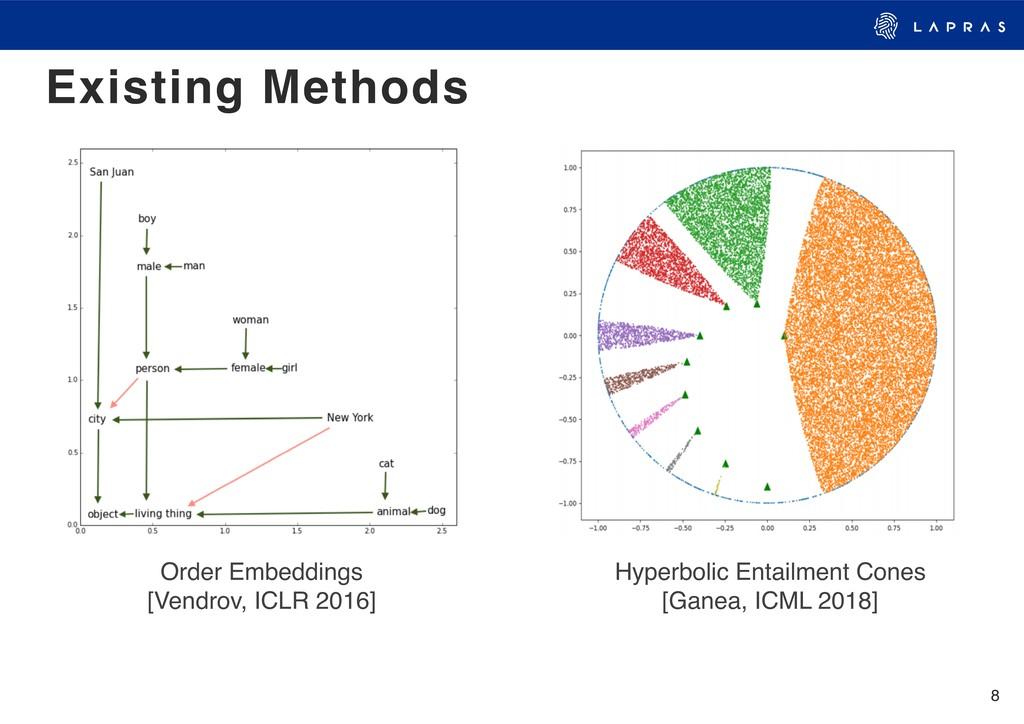 8 Existing Methods Order Embeddings [Vendrov, ...