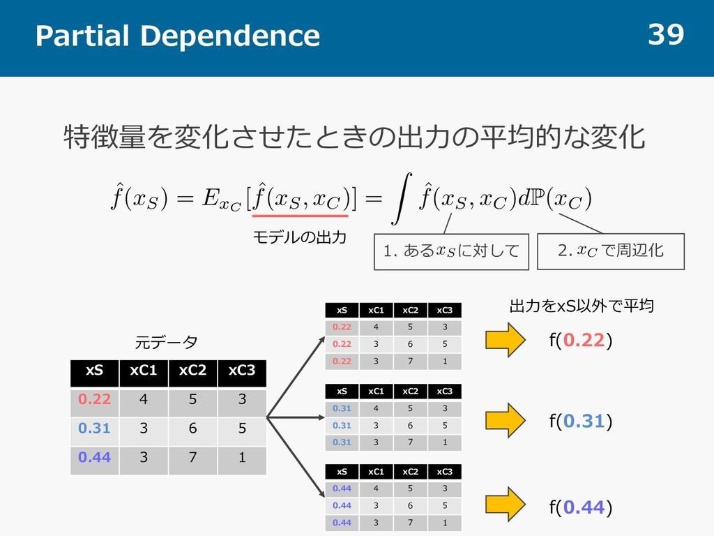 23. 1 0 0 125. 6 ˆ f(xS) = ExC [ ˆ f(xS, xC)] =...