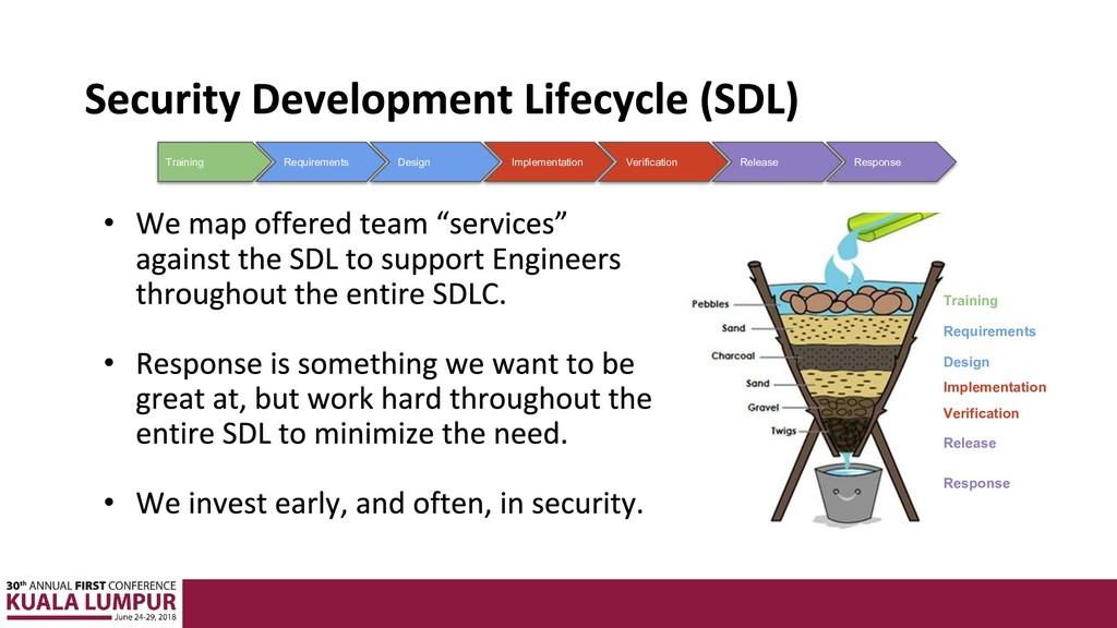 Requirements Design Implementation Verification...