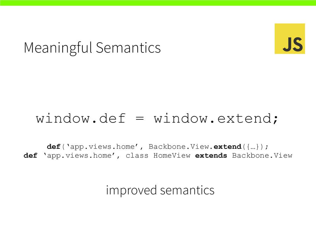 Meaningful Semantics def('app.views.home', Back...