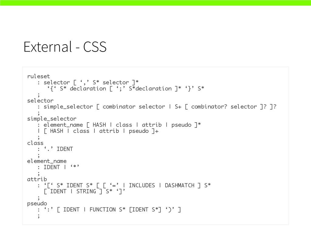 External - CSS ruleset : selector [ ',' S* sele...