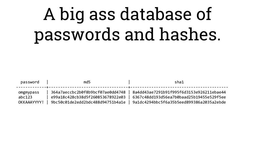 password | md5 | sha1 -------------+-----------...
