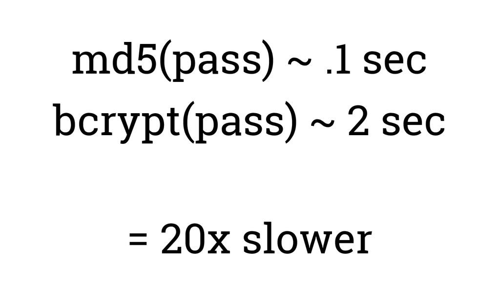 md5(pass) ~ .1 sec bcrypt(pass) ~ 2 sec = 20x s...