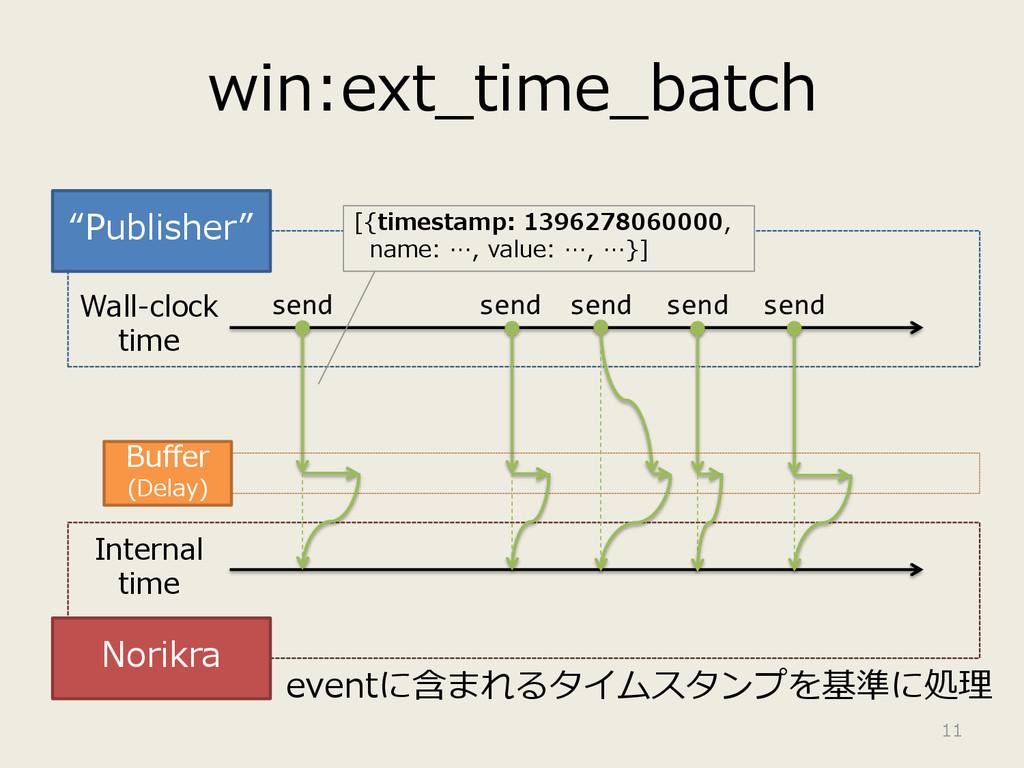 "win:ext_time_batch 11 ""Publisher"" Norikra Inter..."
