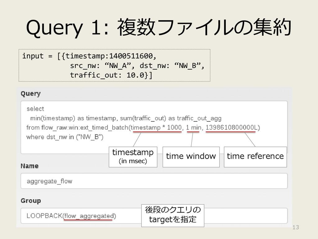 Query 1: 複数ファイルの集約 13 input = [{timestamp:14005...