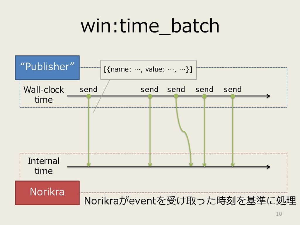 "win:time_batch 10 ""Publisher"" Norikra Internal ..."