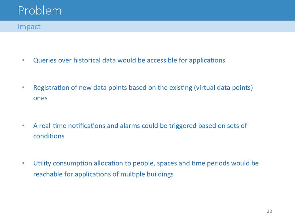 Problem 28   Impact  • Queries over...