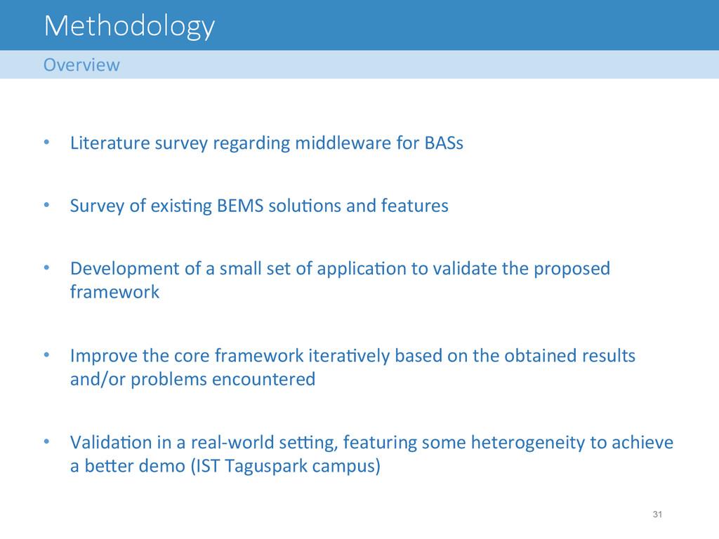 Methodology • Literature survey regardi...